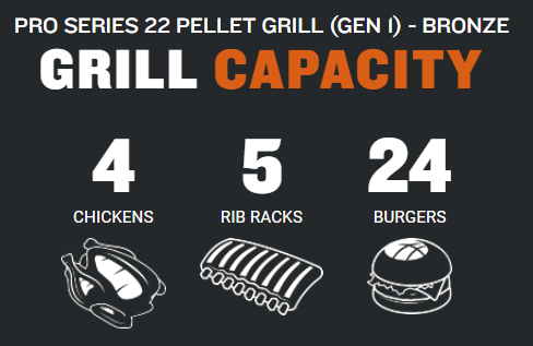 Grill capacity