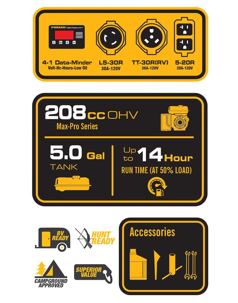 Generator Features